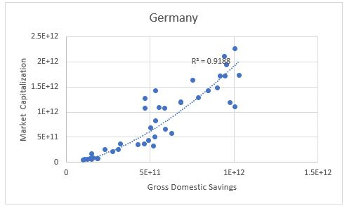 4 economics paper Germany 2.10.19